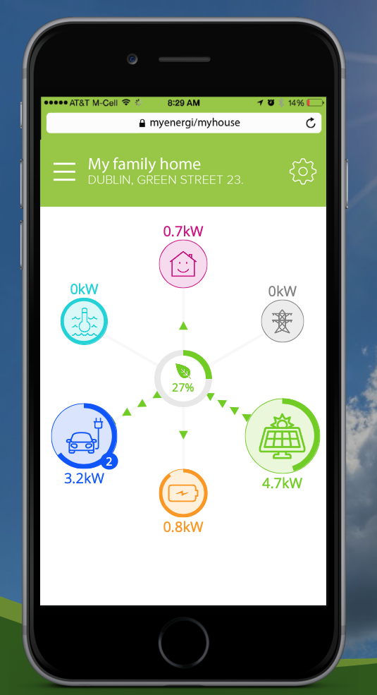 Screen shot of the new MyEnergi App